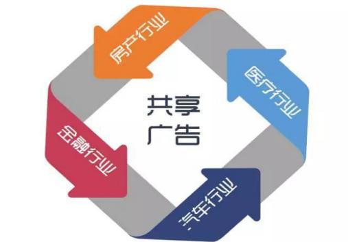 """""""广告行业新蓝海,即投云媒共享广告开创行业新时代"""