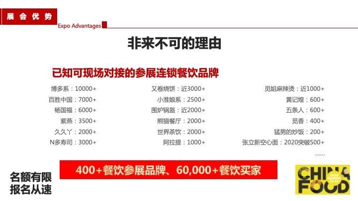 CHINA FOOD 2020 第七届国际餐饮展 餐饮外卖包材主题馆