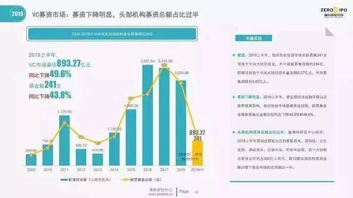 CHINA FOOD年度发布之2019十大餐饮新闻事件