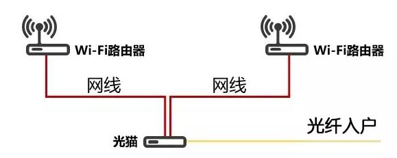 """智博通商用 5G CPE,剑指""""万物互联""""!(图5)"""