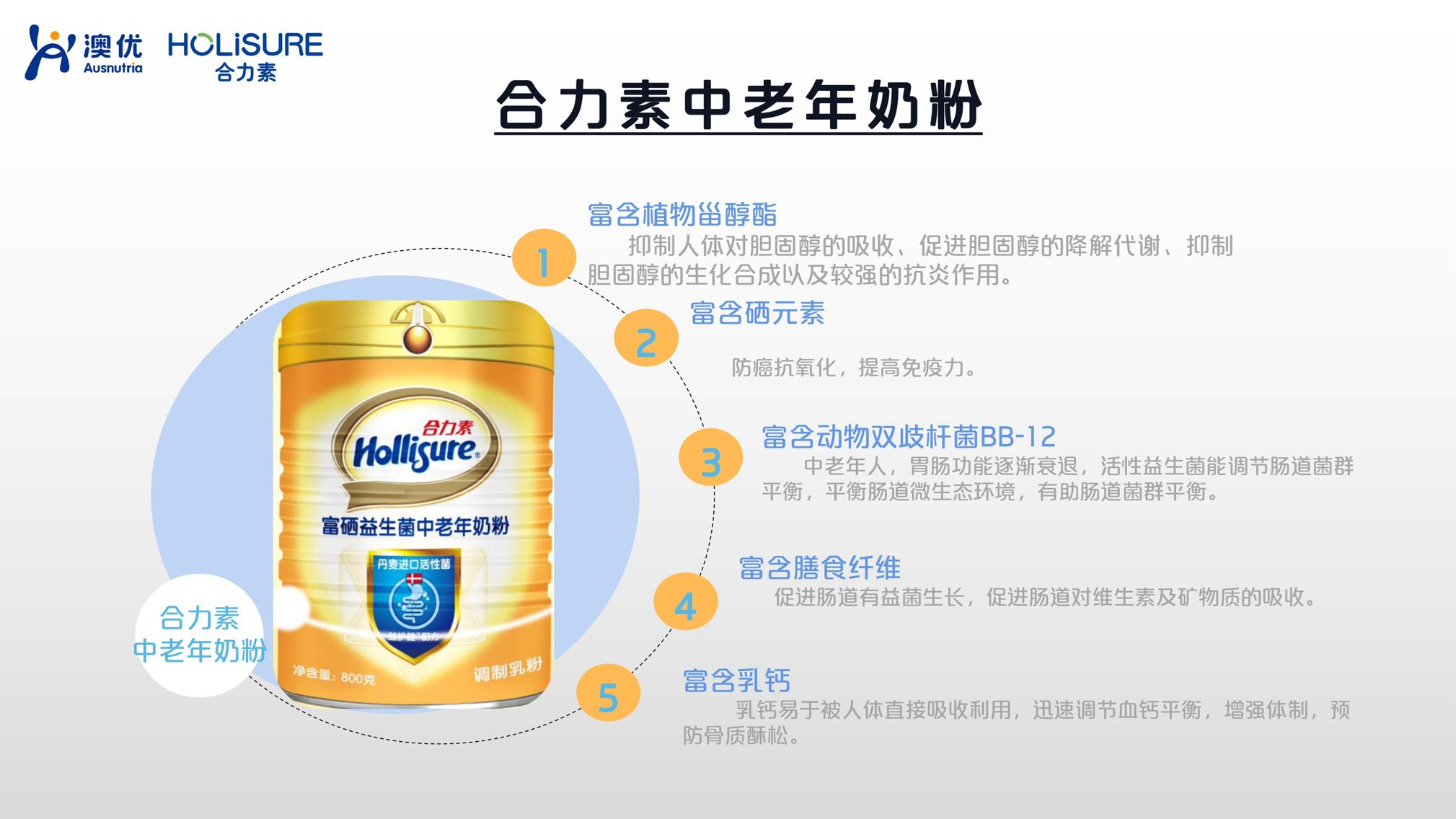 澳优合力素新零售乳铁蛋白怎么做代理?(图6)