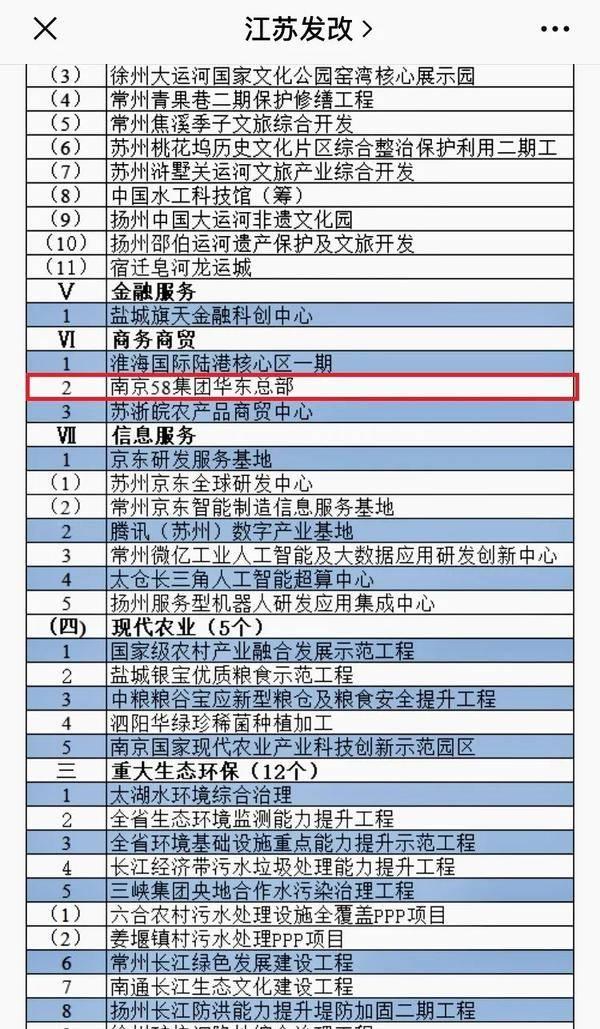 持续奋进!58华东区域总部项目(