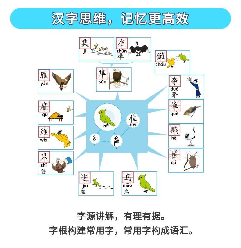 中文汉字总是记不住?布布识字让你学得快忘不了